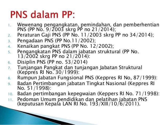 1. Wewenang pengangkatan, pemindahan, dan pemberhentian PNS (PP No. 9/2003 skrg PP no 21/2014); 2. Peraturan Gaji PNS (PP ...
