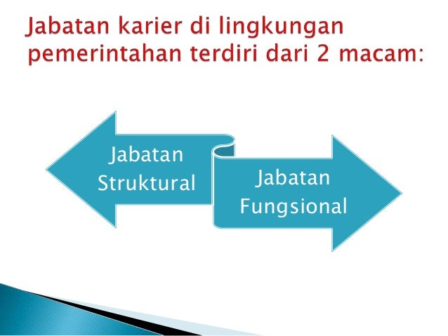 Jabatan Struktural Jabatan Fungsional