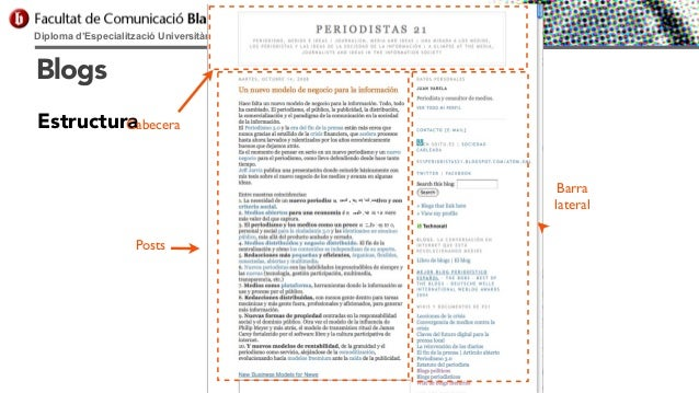 Diploma d'Especialització Universitària en Comunicació Digital  Blogs Estructura Cabecera Texto Texto Texto Texto Texto Po...