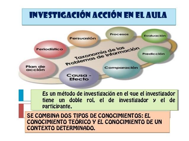 INVESTIGACIÓN ACCIÓN EN EL AULA     Es un método de investigación en el que el investigador      Es un método de investiga...
