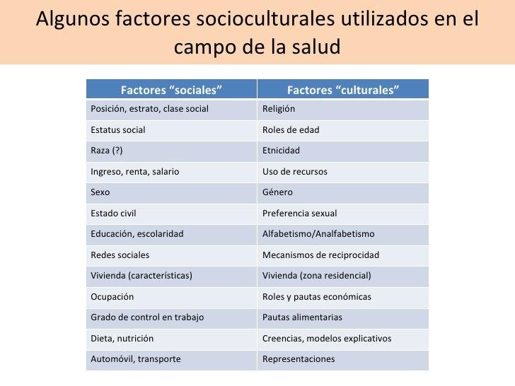 Investigacion sociocultural en salud