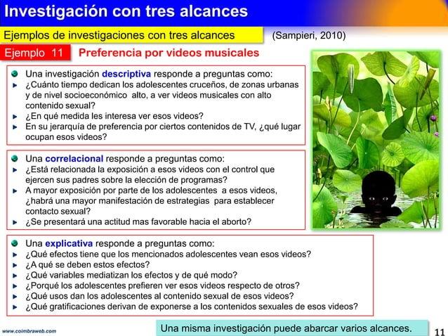 Ejemplos con alcance correlacional 11www.coimbraweb.com Determinan si dos variables de relacionan (Sampieri, 2010) Los cor...