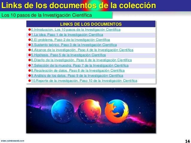 Links de los documentos de la colección 14www.coimbraweb.com Los 10 pasos de la Investigación Científica LINKS DE LOS DOCU...