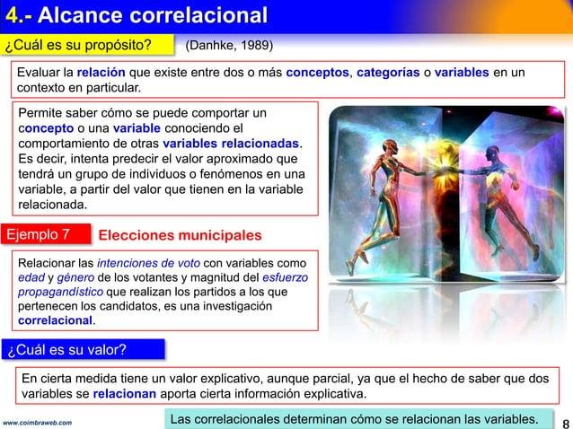 Ejemplos con alcance descriptivo 8www.coimbraweb.com Analizan cómo es un fenómeno (Sampieri, 2010) Los descriptivos solo m...