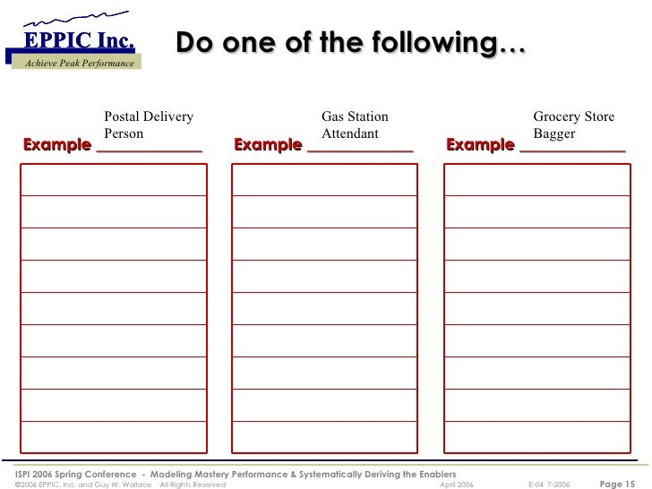 How To Do Natural Gas Scheduling