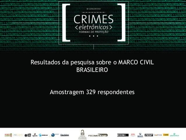 Resultados da pesquisa sobre o MARCO CIVIL BRASILEIRO Amostragem 329 respondentes