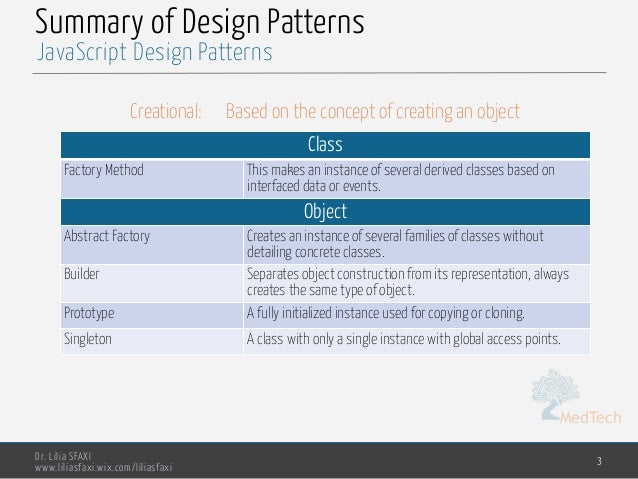 Javascript Design Patterns Mesmerizing Javascript Design Patterns