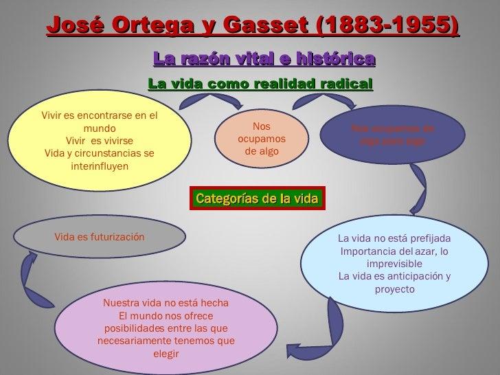 4 José Ortega Y Gasset
