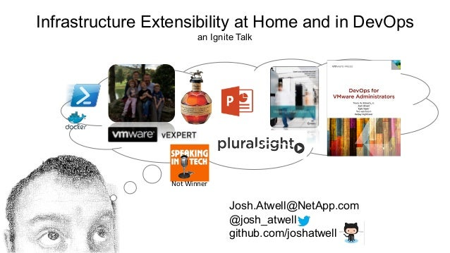 Josh.Atwell@NetApp.com @josh_atwell github.com/joshatwell Not	Winner Infrastructure Extensibility at Home and in DevOps an...