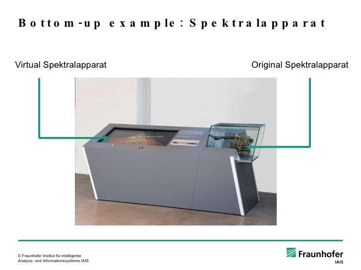 Bottom-up example: Spektralapparat Original Spektralapparat Virtual Spektralapparat