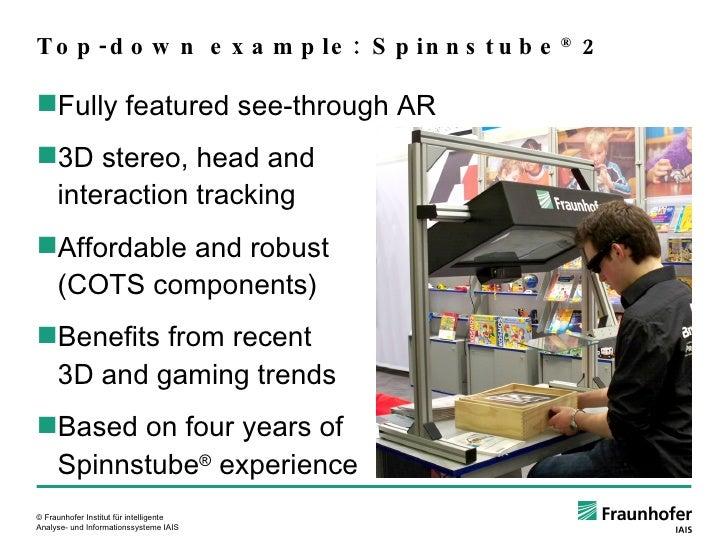 Top-down example: Spinnstube ®  2 <ul><ul><li>Fully featured see-through AR </li></ul></ul><ul><ul><li>3D stereo, head and...