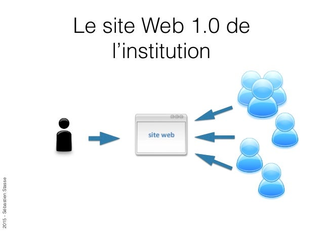 2015-SébastienStasse Le site Web 1.0 de l'institution