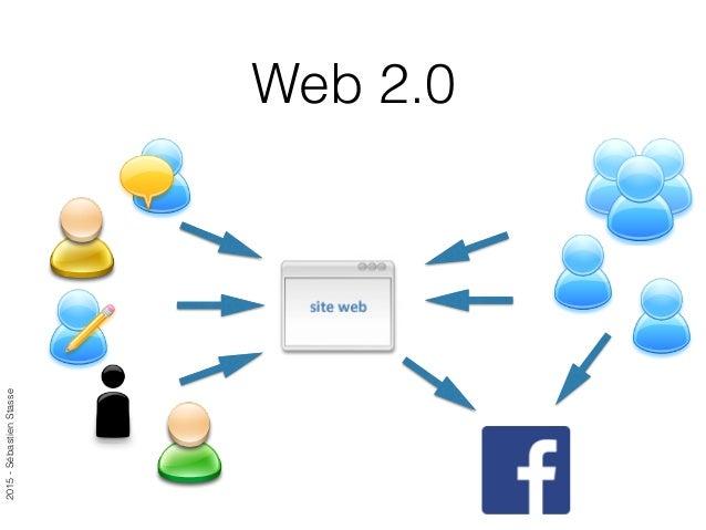 2015-SébastienStasse Web 2.0