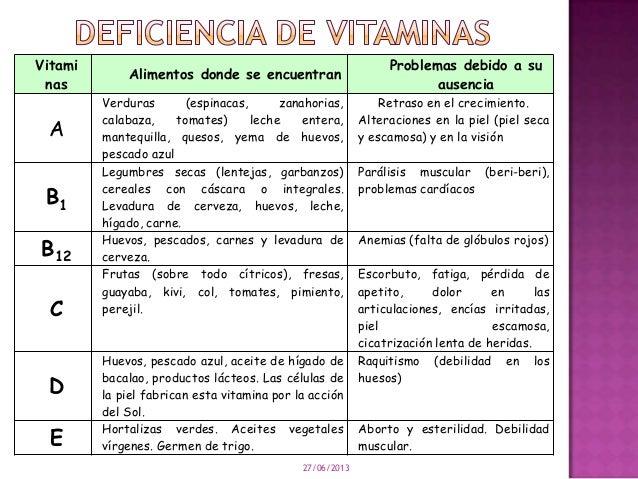 4 las vitaminas - En que alimentos se encuentra zinc ...