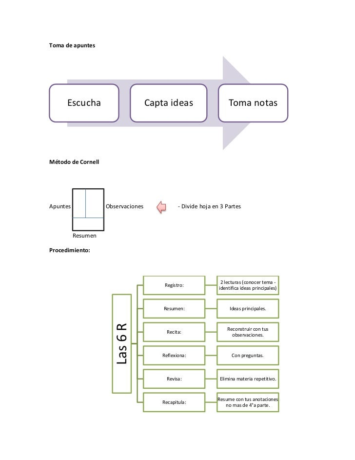 4. lectura - resumen - mapas conceptuales - esquema - cuadro sipnopt…