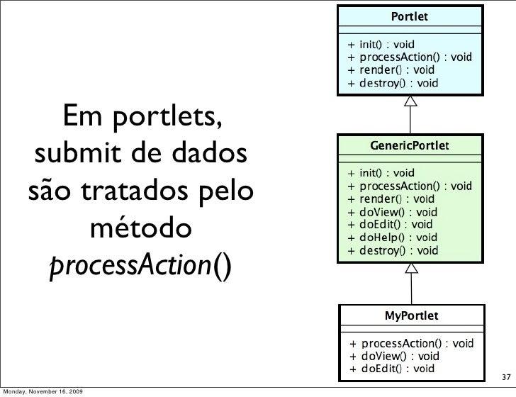 Em portlets,         submit de dados        são tratados pelo             método          processAction()                 ...