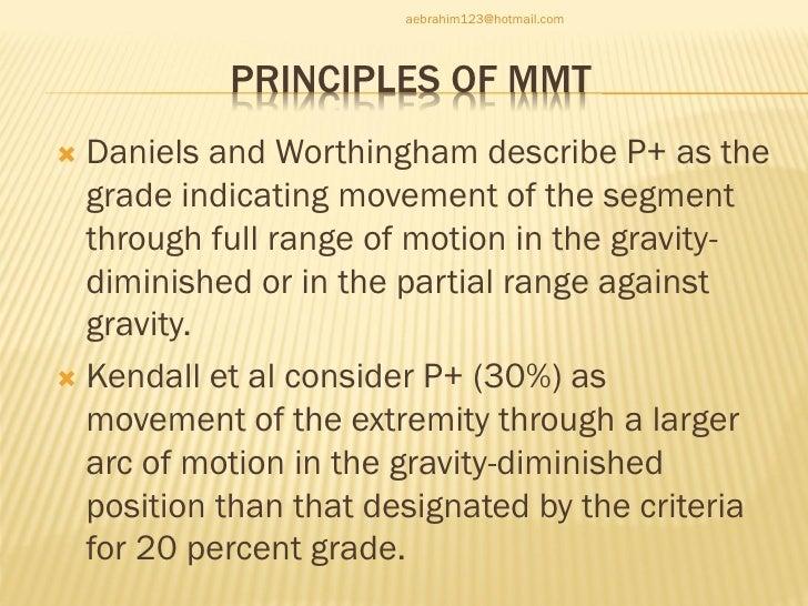 manual muscle testing grades kendall