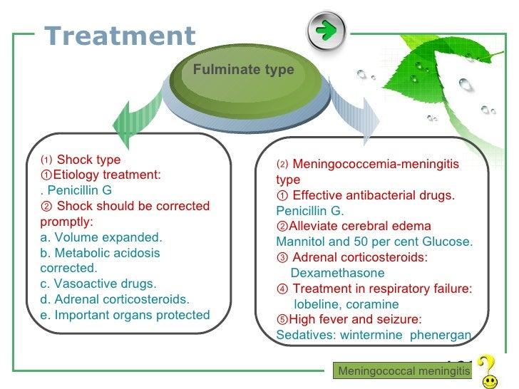 corticosteroid anti inflammatory