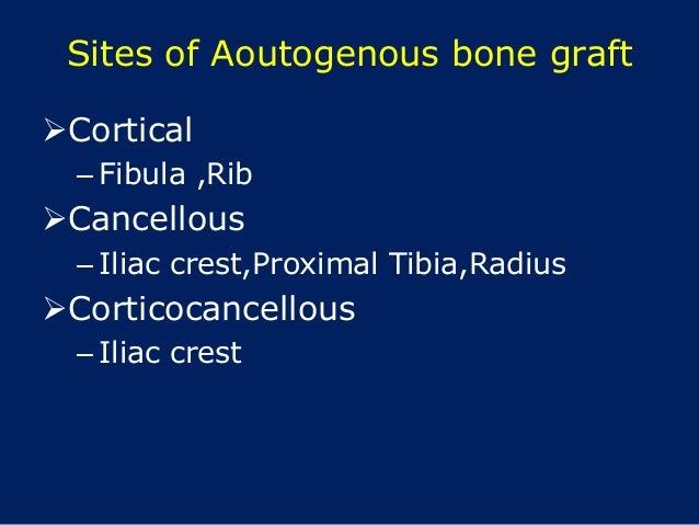 Sites of Aoutogenous bone graft Cortical – Fibula ,Rib Cancellous – Iliac crest,Proximal Tibia,Radius Corticocancellous...