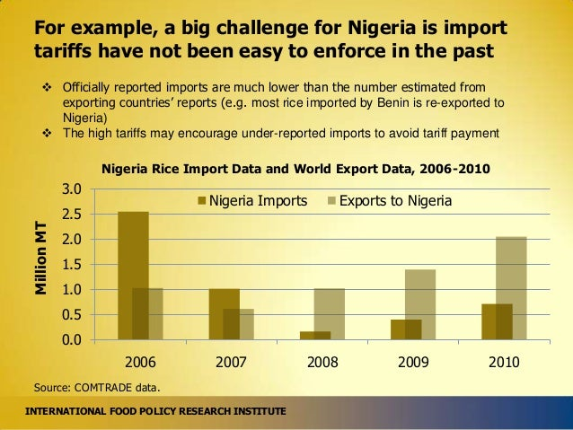 For example, a big challenge for Nigeria is import tariffs have not been easy to enforce in the past  Officially reported...