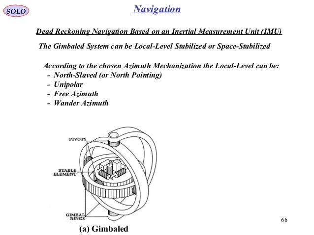 4 Navigation Systems