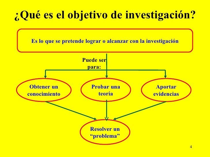 4 Objetivos Roger Ricardo R Os Ram Rez