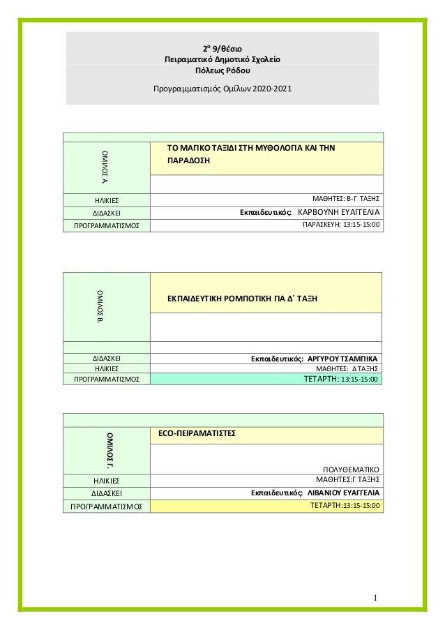 1 2ο 9/θέσιο Πειραματικό Δημοτικό Σχολείο Πόλεως Ρόδου Προγραμματισμός Ομίλων 2020-2021 ΟΜΙΛΟΣΑ. ΤΟ ΜΑΓΙΚΟ ΤΑΞΙΔΙ ΣΤΗ ΜΥΘΟ...