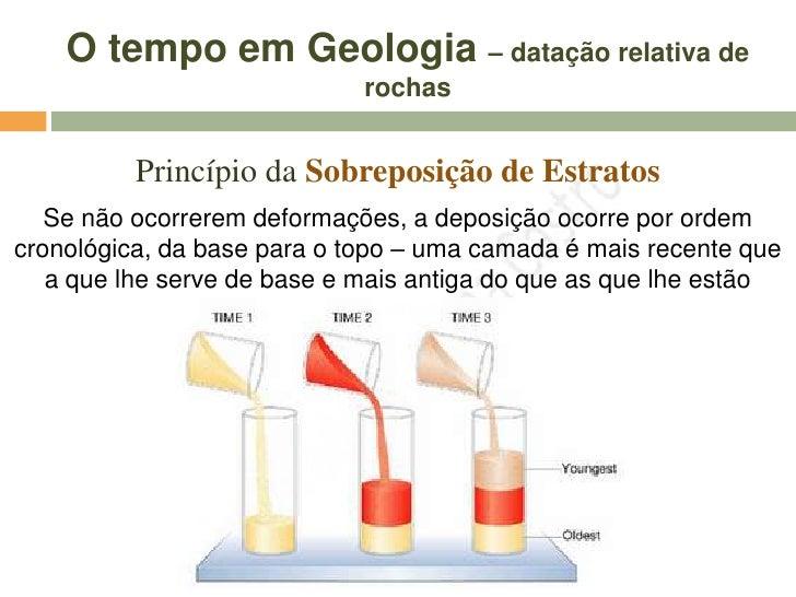 O tempo em Geologia – datação relativa de                              rochas             Princípio da Sobreposição de Est...
