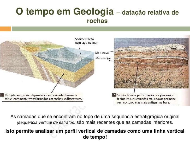 O tempo em Geologia – datação relativa de                                       rochas               Princípio da Sobrepos...