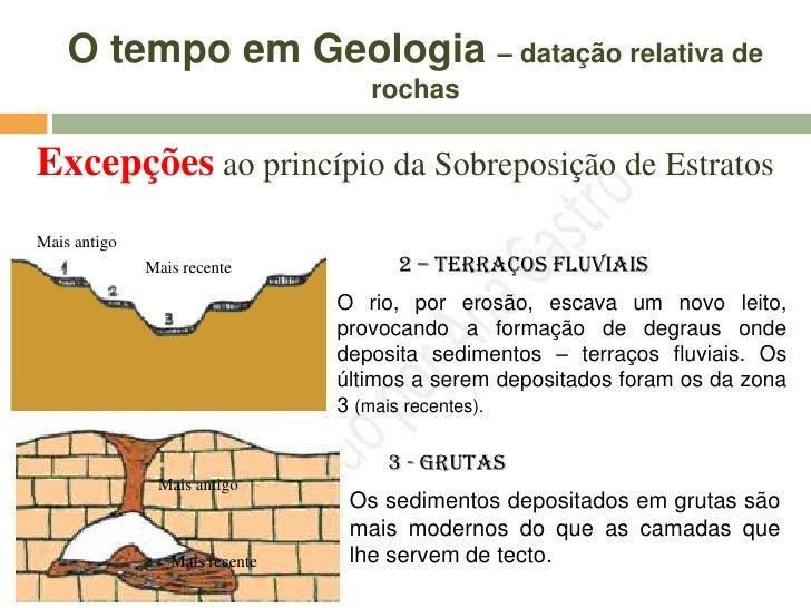 O tempo em Geologia – datação relativa de rochas   Excepções ao princípio da Sobreposição de Estratos                     ...