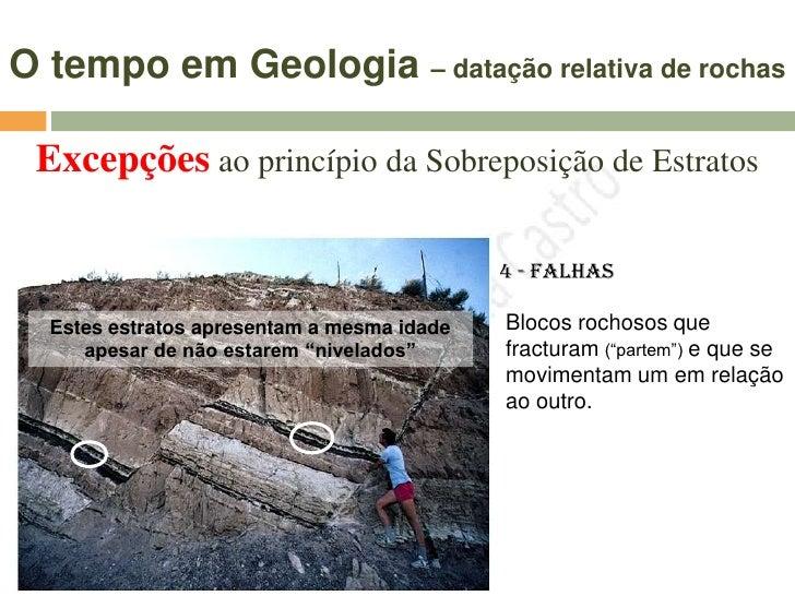 O tempo em Geologia – datação relativa de rochas           Princípio da Continuidade Lateral