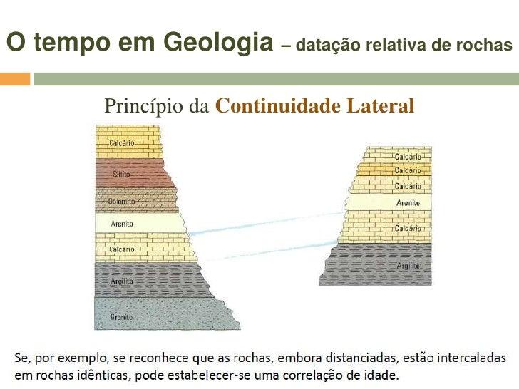 O tempo em Geologia – datação relativa de rochas                      Princípio da Inclusão    Este princípio aplica-se, p...