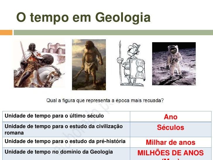 O tempo em Geologia     Unidade de tempo para o último século                  Ano Unidade de tempo para o estudo da civil...