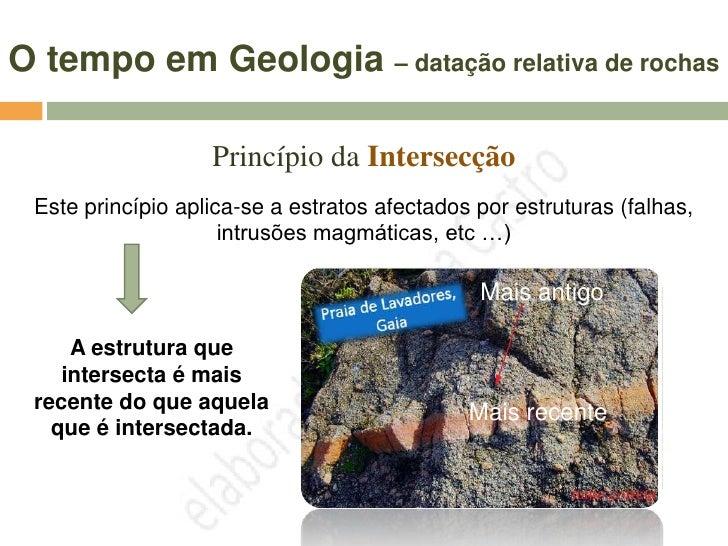 O tempo em Geologia – datação relativa de rochas       PRINCÍPIO DA SOBREPOSIÇÃO DE      PRINCÍPIO DA INTERSECÇÃO         ...