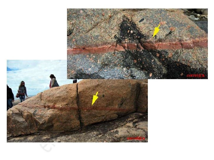 O tempo em Geologia – datação relativa de rochas         Shepard Point ,     Utah – U.S.A.