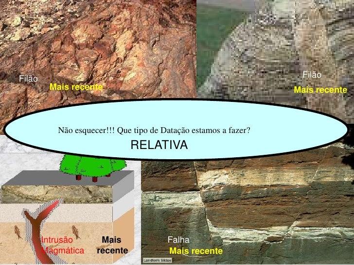 O tempo em Geologia – datação relativa de rochas         Princípio da Identidade Paleontológica  D  I                     ...