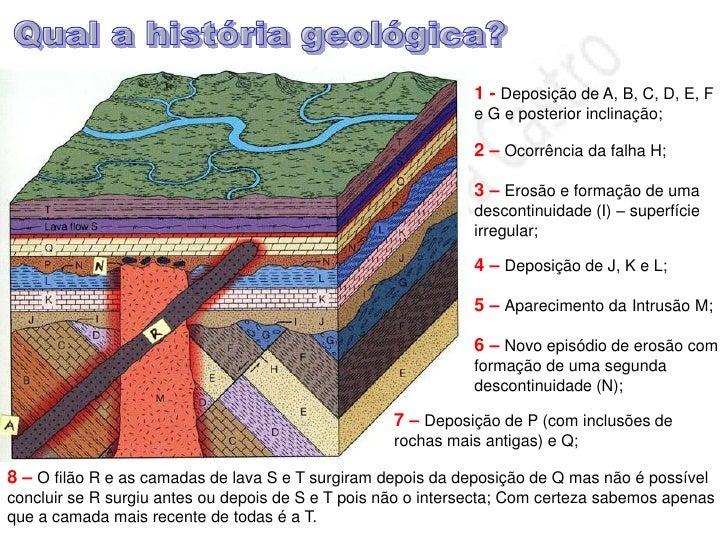 O tempo em Geologia – datação absoluta                                             Os isótopos de urânio são muito        ...