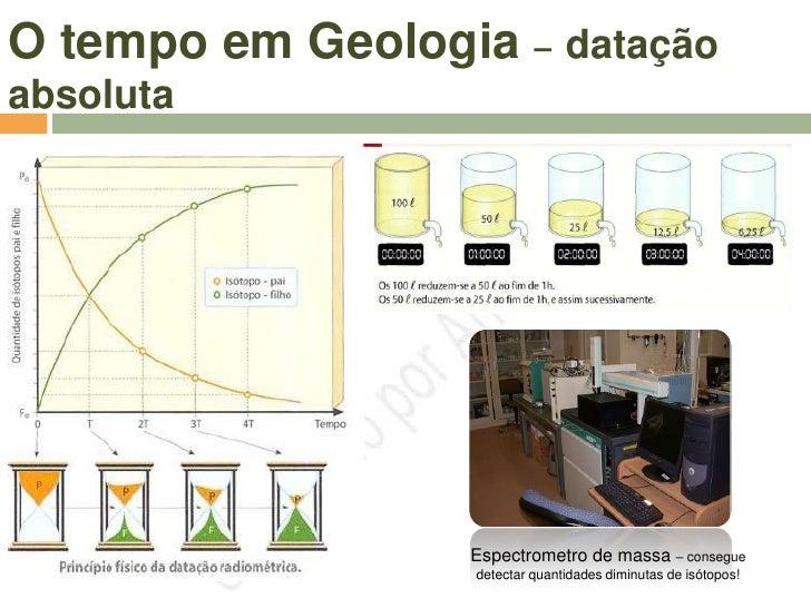 O tempo em Geologia – datação absoluta    Não    permite datar rochas sedimentares! (este método pressupõe que as rochas ...
