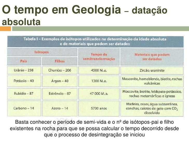 O tempo em Geologia – datação absoluta    As rochas ígneas costumam conter muitos      isótopos       radioactivos diferen...