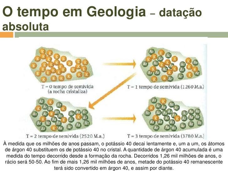 O tempo em Geologia – datação absoluta                              As rohas estão                       constantemente a ...