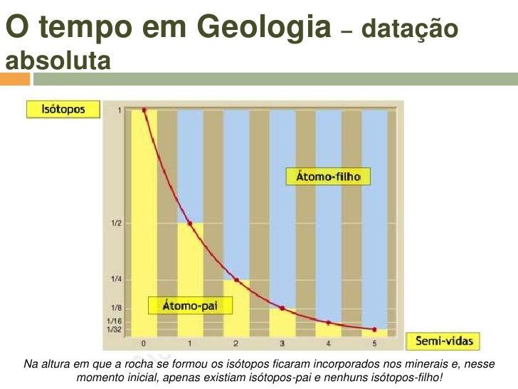 O tempo em Geologia           Por que motivo a estratigrafia          não permite medir o tempo de                forma ab...