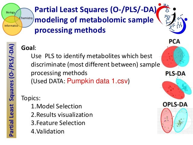 Biology  Chemistry  Partial Least Squares (O-/PLS/-DA)  Informatics  Partial Least Squares (O-/PLS/-DA) modeling of metabo...