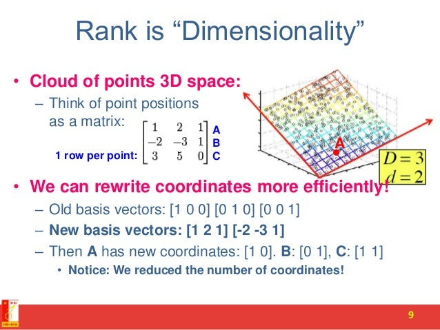 Dimensionality reduction svd and its applications 1 8 9 publicscrutiny Image collections