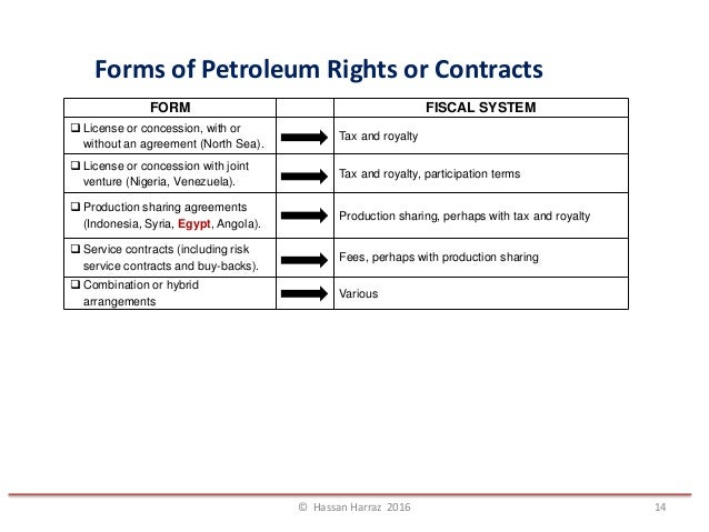 Topic 4 Types Of Petroleum Contracts Agreement