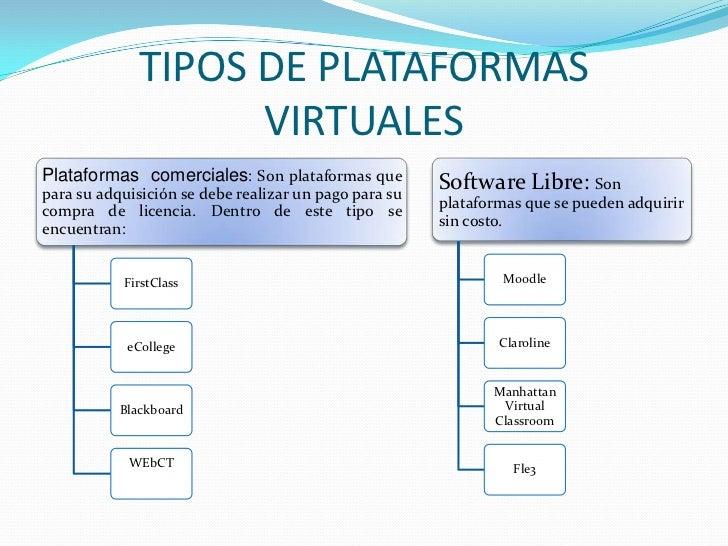 Plataformas virtuales for Tipos de licencias para bares
