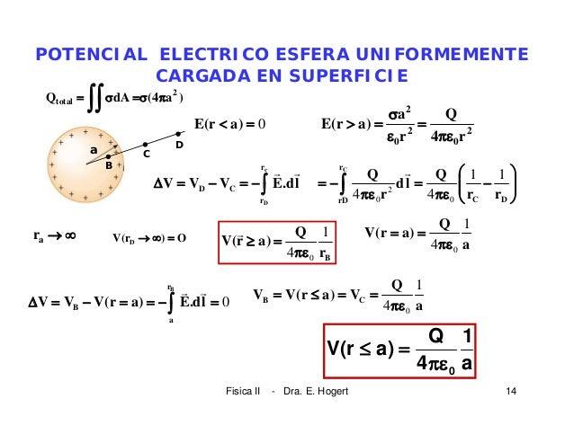 4 Potencial Electrostatico