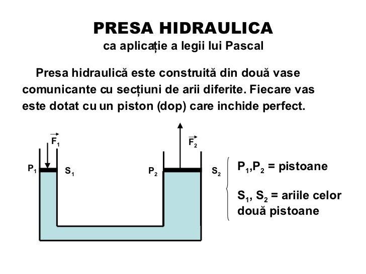 PRESA HIDRAULICA ca aplica ţ ie a legii lui Pascal <ul><li>Presa hidraulic ă  este construit ă  din dou ă  vase  </li></ul...