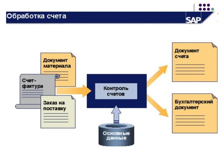4 procurement cycle