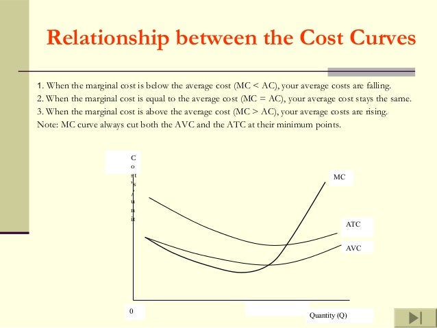 relationship between ac and mc