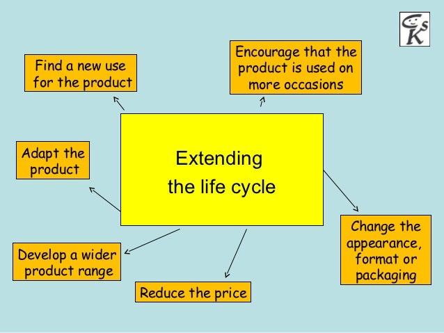 bmw s product life cycle View thomas gorian's profile on linkedin,  - price positioning of bmw me´s model range  - product life cycle management.